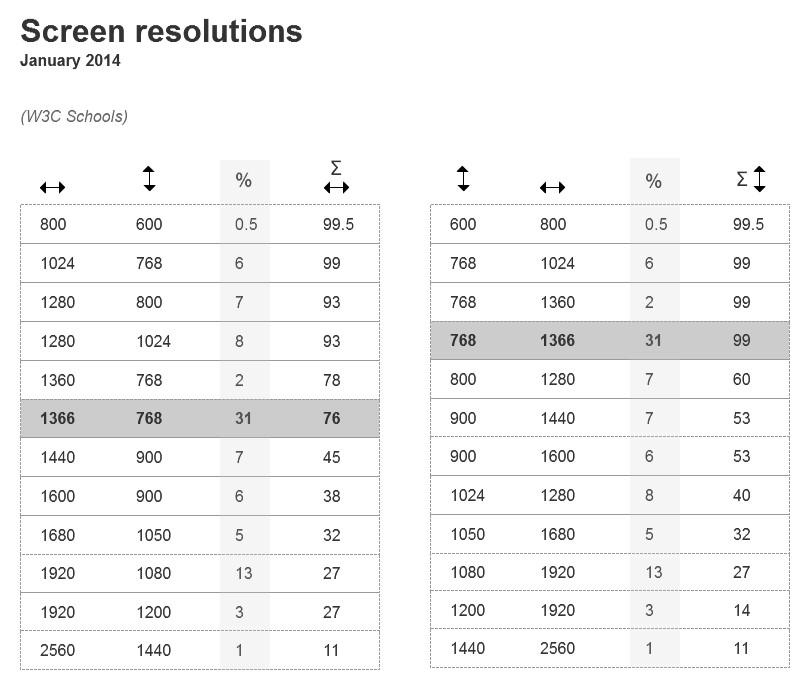 screen-resolutions-2014