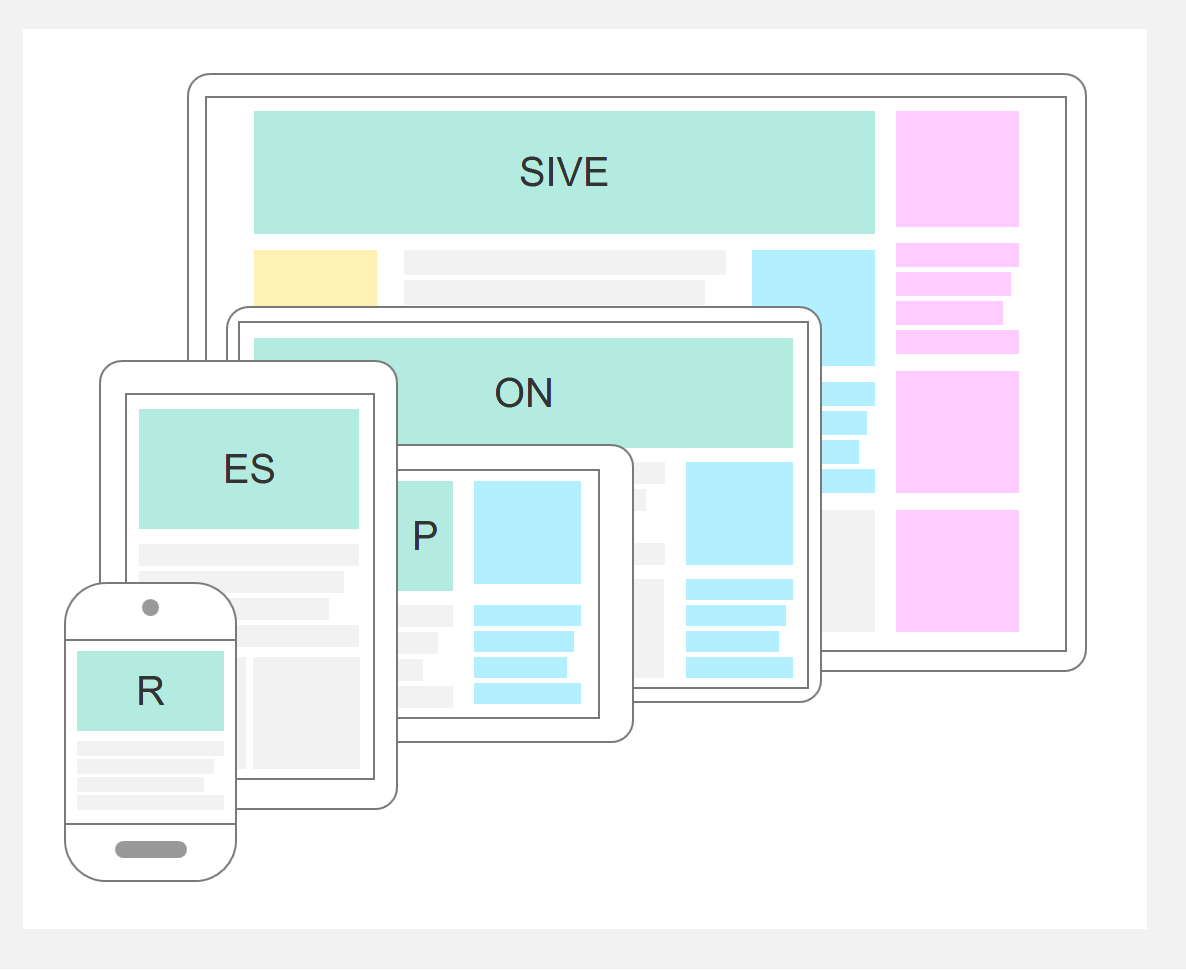 Mobile UX responsive: mobile-first to devices